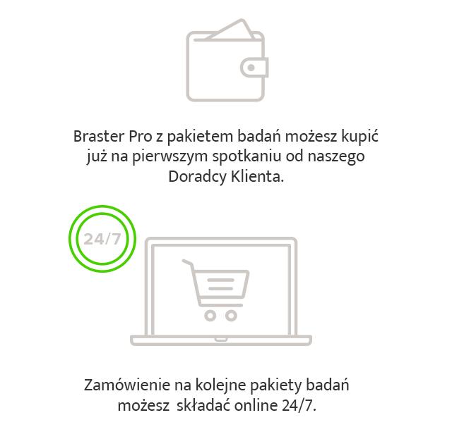 Kup Braster
